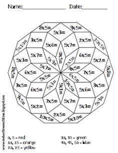 A blog about teaching math to kindergarten, first, and second grade.