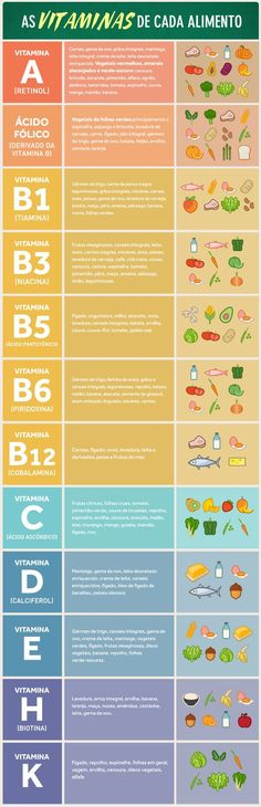 Dicas de Alimentação que você precisa saber Health And Beauty, Health And Wellness, Health Fitness, Healthy Tips, Healthy Recipes, Menu Dieta, Vegan Coleslaw, Kombucha, Going Vegan