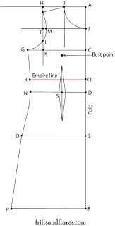 Pattern Drafting - Empire Waist Dress With Overlapping Front Bodice
