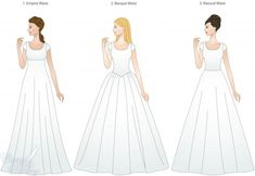 [ Types Waistlines Modest Wedding Dresses Lds Wedding Planner ] - Best Free Home Design Idea & Inspiration Wedding Dresses Lds, Wedding Dress Types, Designer Wedding Dresses, Lds Bride, Fashion Vocabulary, Dress Shapes, Types Of Dresses, Brides And Bridesmaids, Modest Dresses