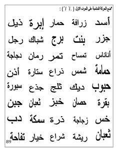 بوكلت اللغة العربية بالتدريبات لثانية حضانة Arabic booklet kg2 first … Arabic Alphabet Letters, Arabic Alphabet For Kids, Kids Math Worksheets, Alphabet Worksheets, Arabic Handwriting, Write Arabic, Learn Arabic Online, Arabic Lessons, English Reading