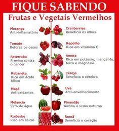 Frutas e vegetais vermelhos