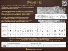 Kylver Stone, Göktürk tamgaları İskandinavyada.