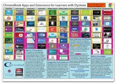 Interactive/linked poster: Chromebook Apps and Extensions for Learners with Dyslexia Assistive Technology, Educational Technology, Apps For Teachers, Teacher Apps, Library App, Chrome Apps, Dyscalculia, Learning Disabilities, Chromebook
