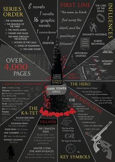 The Dark Tower infographic