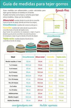 Cuadro de medidas sugeridas para tejer gorros en cualquier técnica