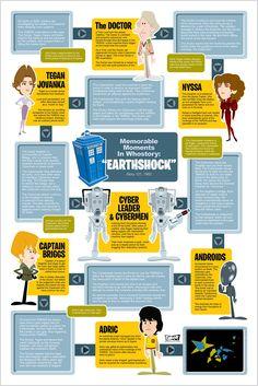 Doctor Who episode 121- Earthshock