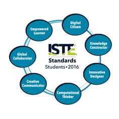 Today's students must be prepared to thrive in a constantly evolving technological world. The ISTE Standards for Students are designed to empower student voice and ensure that learning is a student-driven process. 21st Century Learning, 21st Century Skills, Student Voice, Digital Literacy, Technology Integration, Technology Tools, Instructional Design, Blended Learning, Fun Snacks For Kids