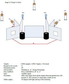 Stage 09 / Range 5 Indoor - 2 IPSC popper, 5 IPSC Targets, 1 No-shoot