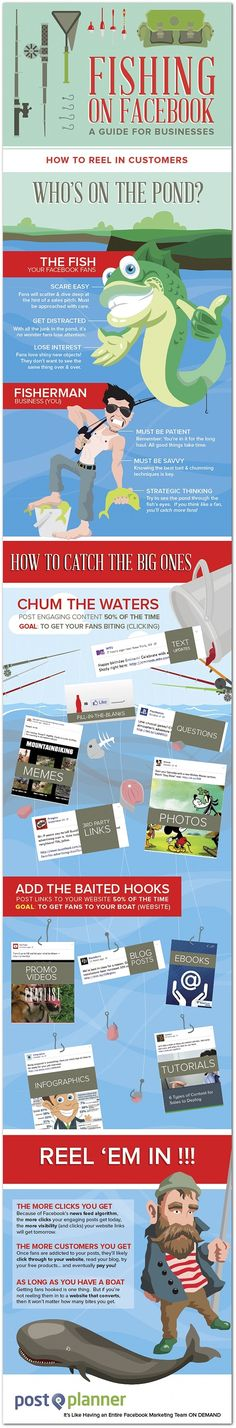 Fishing for Fans on #Facebook #infographic http://www.banyanld.com/cva/how_it_works.html