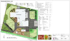 Pihasuunnitelma omakotitalon pihalle - Landscape plan