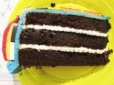tre muffin e un architetto: Crema al latte, per farcire le torte