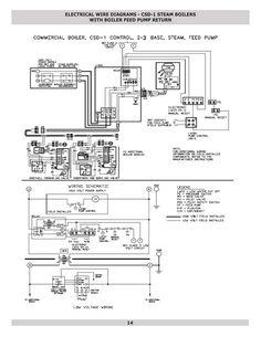 30+ Steam Boiler Diagram ideas | steam boiler, boiler, steamPinterest