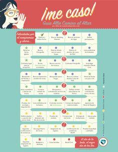 Checklist para bodas, novias, guía para novias. Organiza tu boda con está guía de Allie de nuestromejordia.com