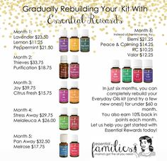 Here is a great way to rebuild the oils that you received in your Premium Starter Kit using Essential Rewards. Young Living Essential Oils, Young Living Essential Rewards, Essential Families