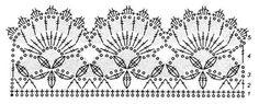 Crochet Borders / Insertions   Rahymah Handworks