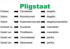 Pligstaat A2 Education, Words, School, Accounting, Schools, Educational Illustrations, Learning, Onderwijs, Beekeeping