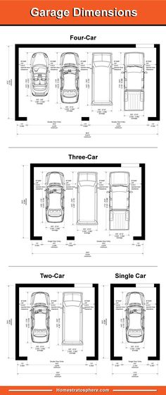 Illustrated diagrams setting out the standard garage dimensions for 3 and 4 car garages for your home. Illustrated diagrams setting out the standard garage dimensions for 3 and 4 car garages for your home. Rv Garage, 2 Car Garage Plans, Building A Garage, Man Cave Garage, Building A House, Dream Garage, Garage Workshop Plans, Garage Party, Build House