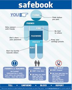 Poster about Facebook bullying