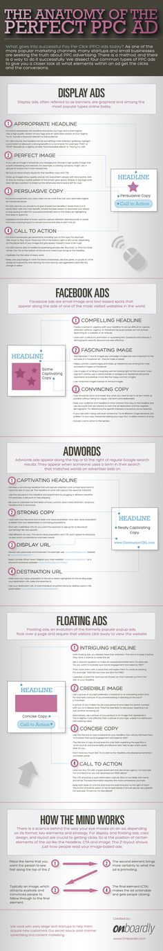 The anatomy of the perfect PPC Ad #infographic #PPC http://www.intelisystems.com