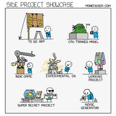Side Project Showcase To Do App, Programming Humor, Super Secret, Indie Games, Software Development, Satire, Comic, Funny, Projects