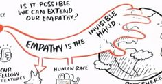 How Empathy Can Save the Human Race
