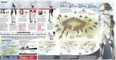 (inconsolata) (Hoy se cumplen 200 años de la batalla de Waterloo,...)