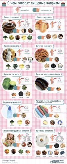 Health Eating, Health Diet, Health And Wellness, Health Fitness, Health Advice, Proper Nutrition, Healthy Nutrition, Healthy Recipes, Fitness Home