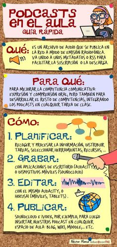 Spanish Free Adults Learning Videos For Beginners Key: 6605999061 Flipped Classroom, Spanish Classroom, Teaching Spanish, Ap Spanish, Spanish Lessons, Learn Spanish, Spanish Games, Creative Teaching, Teaching Resources