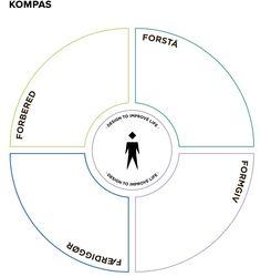 HÅNDVÆRK & DESIGN Planlægningsværktøj