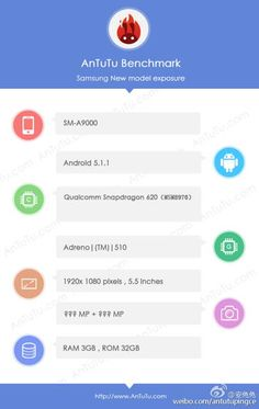 Alleged Samsung Galaxy A9 Specs Listed By AnTuTu