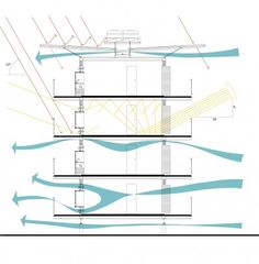 Social Housing Architecture, Site Analysis Architecture, Architecture Model Making, Architecture Concept Diagram, Green Architecture, Futuristic Architecture, Sustainable Architecture, Architecture Details, Schematic Design