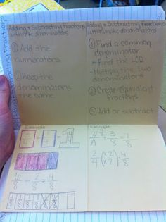Interactive Math Notebook: adding and subtracting fractions with like and unlike denominators foldable    Ms. McHugh's Corner: A Community of Learners