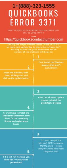 The 204 Best Quickbooks Faq Images On Pinterest Customer Service