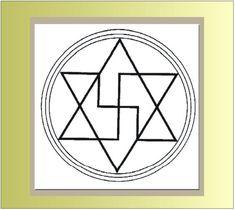 Núcleo de Radiestesia e Radiônica |   ANTI – MAGIA Healing Codes, Leadership Personality, What Is Your Name, Numerology Chart, Sacred Art, Book Of Shadows, Occult, Love Art, The Magicians