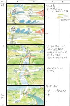 Hayao Miyazaki - Sound references?