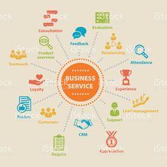 アイコン ビジネス サービス コンセプト ロイヤリティフリーのイラスト素材
