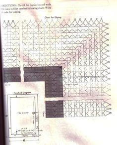 esquema de toalhas de mesa de crochê 4.1