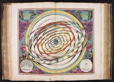 Nicolas Copernic, Auxerre, Sacred Geometry, Runes, Astronomy, Mandala, Diagram, Celestial, Painting