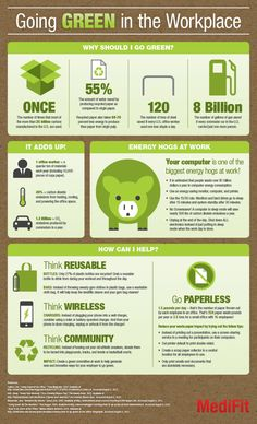 Going #Green in the #Workplace #Infographic