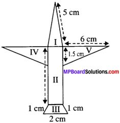 MP Board Class 9th Maths Solutions Chapter 1 Number