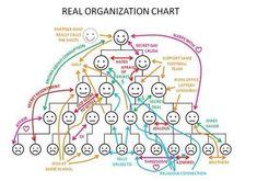 Danielle Braun organisatieverandering spreker leiderschap organisatiecultuurkopie