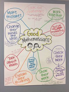 29 Ideas Science Notes Anchor Charts For 2019 Math Charts, Math Anchor Charts, Metacognition Anchor Charts, Science Anchor Charts 5th Grade, Rounding Anchor Chart, Multiplication Anchor Charts, Anchor Charts First Grade, Kindergarten Anchor Charts, Reading Anchor Charts