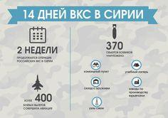 #ВКС #РФ #РОССИЯ #СИРИЯ #ИГ #ИГИЛ