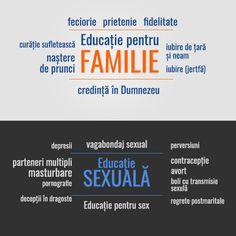 Educația pentru familie vs. Educația sexuală (cuvinte cheie - efecte) Boarding Pass