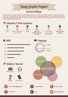 Curriculum Vitae - Infographie. by Laureen Delhaye, via Behance