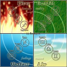 The 4 Elements of the Zodiac by beekay84.deviantart.com
