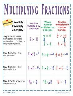 One glance helps kids remember the key steps in multiplying fractions. This wall chart will help avoid confusion when learning this critical math skill. Math Skills, Math Lessons, Math Tips, Math Resources, Math Activities, Fraction Activities, Math Games, Algebra, Calculus