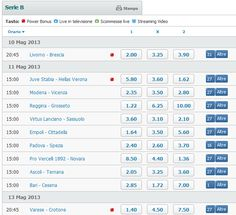 Quote principali della Serie B del giorno 10/05/2013 che ci sarà solamente l'anticipo tra LIVORNO e BRESCIA alle ore 20:45 e giorno 11 ci sarà il resto della serie B alle ore 15:00 e giorno 13 ci sarà il posticipo tra VARESE e CROTONE alle ore 20:45