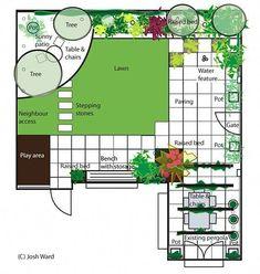 Family back garden designer - Josh Ward Front Garden Landscape, Landscape Plans, Garden Pool, Garden Art, Garden Design Plans, Patio Design, Layout Design, Backyard Ideas For Small Yards, Backyard Layout